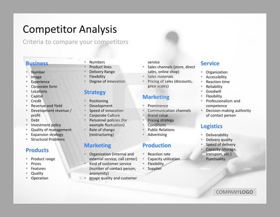 business plan competitor analysis example