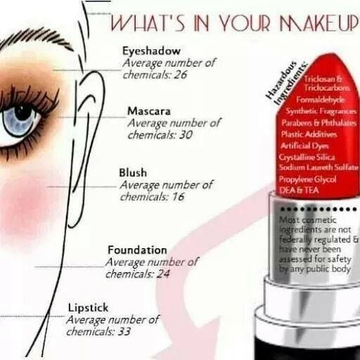 what is in your cosmetics?
