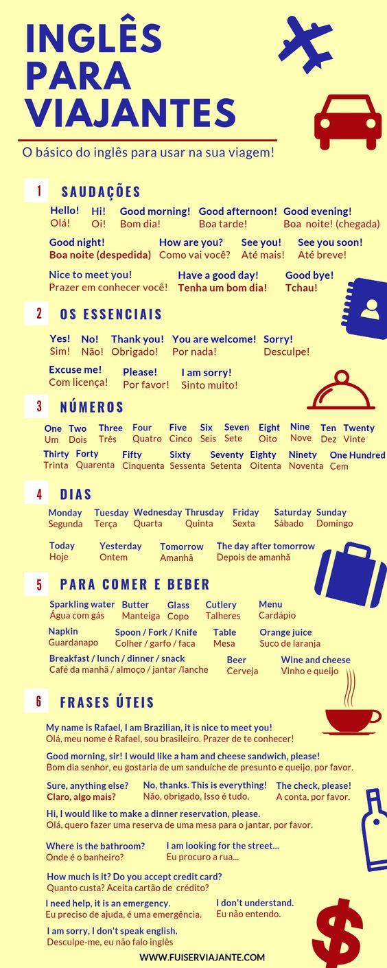 Inglês para viagem: como viajar sem falar inglês