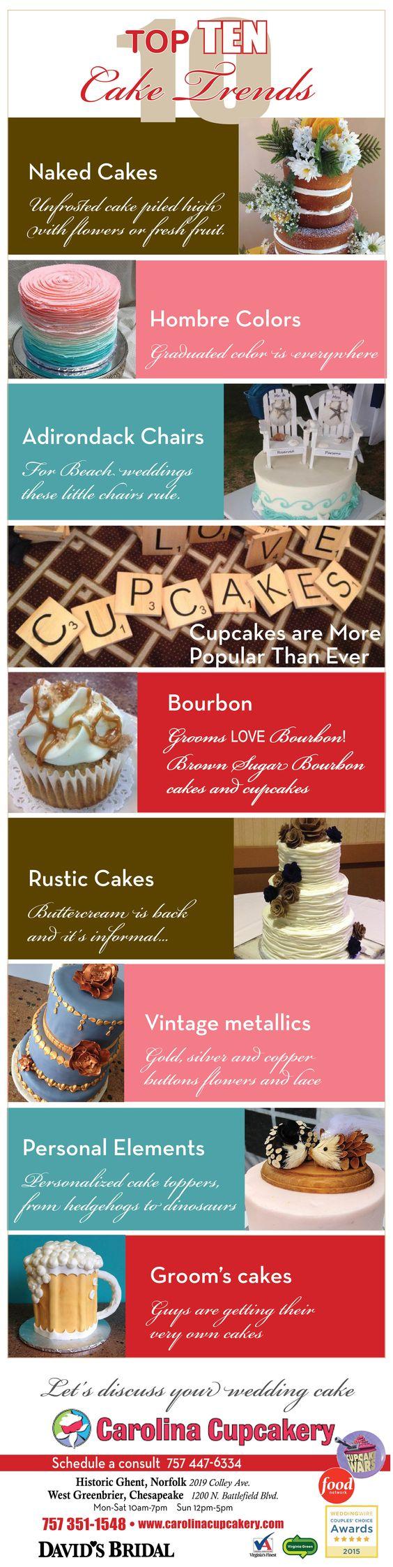Top Ten Wedding Cake Trends