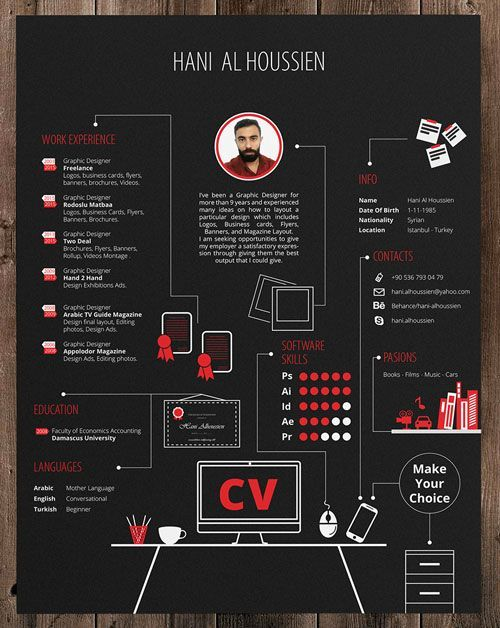Flat And Simple Resume Design Pour Freelance Graphic Designers