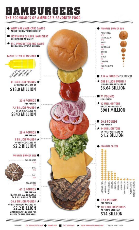 двойной гамбургер как вв макдональдсе рецепт