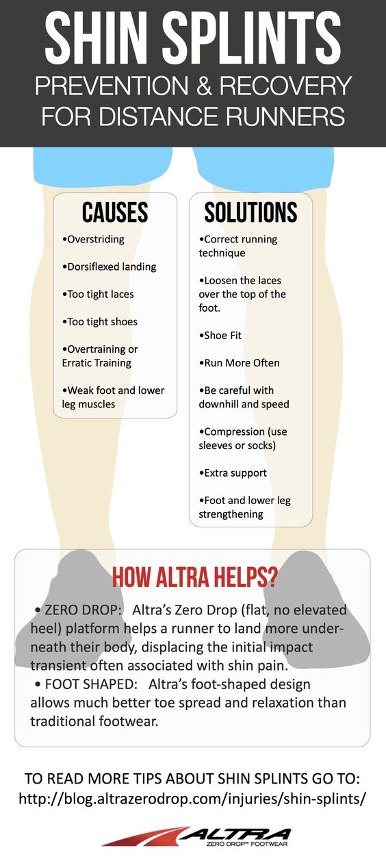 Shin Splints: Prevention & Recovery For Distance Runners Infographic