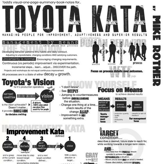 toyota instant system arrangement if