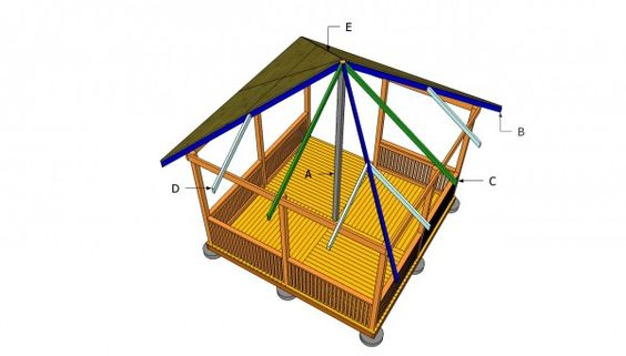 Square gazebo roof plans outdoor projects pinterest for Build your own gazebo free plans