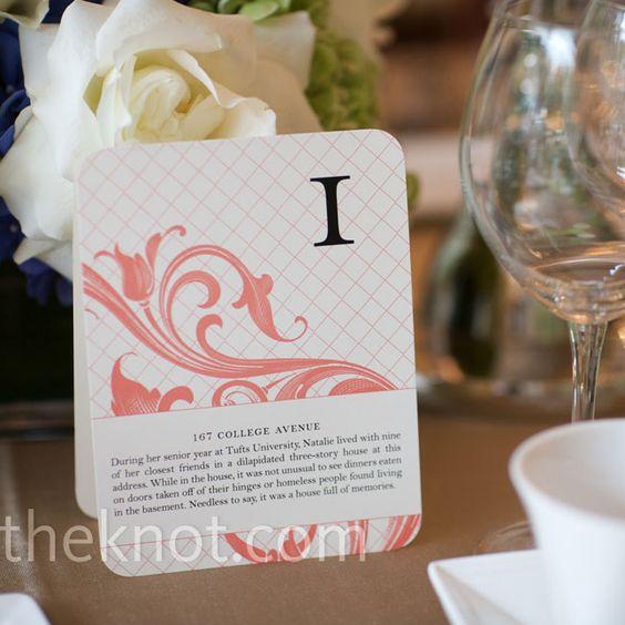 table card w/ fun fact