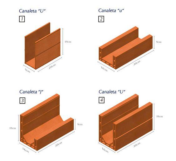 Blocos cerâmicos estruturais (canaletas)