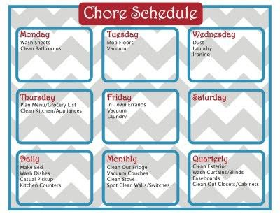 Cute chore chart for me to break up the daily grind. Just print, laminate and stick somewhere to keep up with household chores. Love this, thanks @Aubrey Eppich melindap