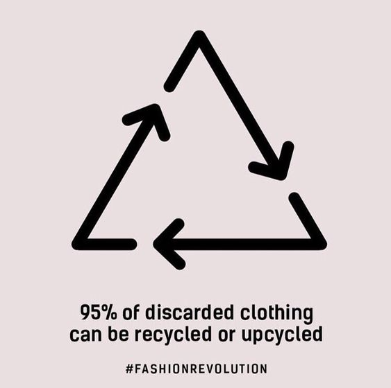 Что делают fast-fashion бренды для защиты окружающей среды?