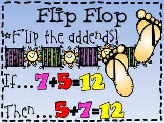 @Shannonpb2 this is perfect for you since you have an addiction to flip flops lol Addition Strategies