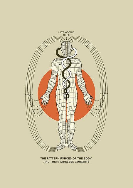 Kundalini   - This illustration shows how everyone's energy circulation is in an artificial electromagnetic flow.: