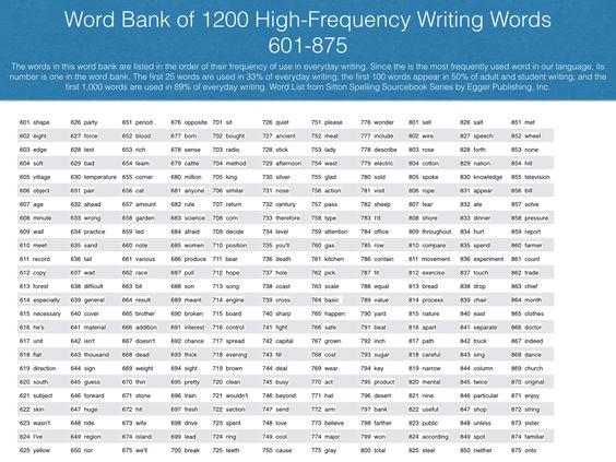 973 Words Essay on World Bank