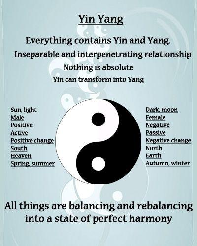 Yin/Yang: