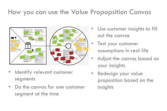 Value Proposition Canvas Template - Google Search | Business