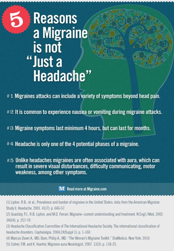 "InfoGraphic: 5 Reasons a Migraine Is Not ""Just a Headache"" #migraine"
