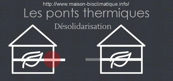 rupteur pont thermique