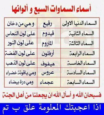 سبحانك ربي ما اعظمك فلك الحمد ولك الشكر كما ينبغي لي جلالى وجهك وعظيم سلطانك Islamic Inspirational Quotes Islamic Love Quotes Islam Facts