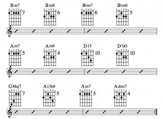 Awesome Bossa Nova Guitar Chords Sketch - Basic Guitar Chords For ...