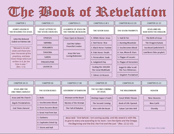 IMAGES OF RED DRAGON IN REVELATION 12 | Revelation 2012 #8: War with the Dragon | New Life