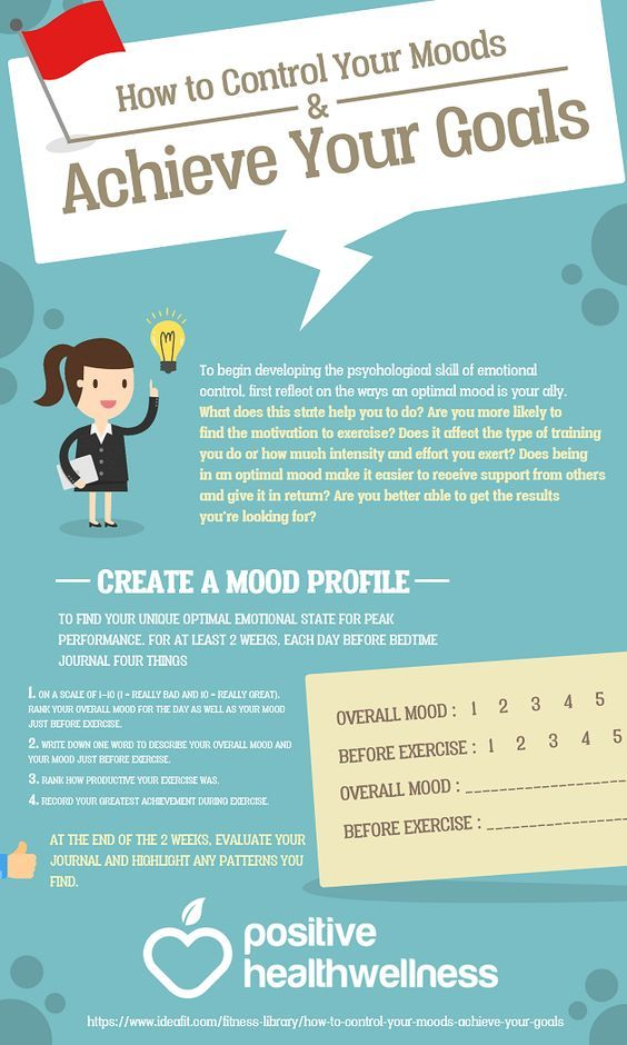 How To Control Your Moods Achieve Your Goals Positive Health Wellness Infographic Infographic Health Wellness Infographic Infographic
