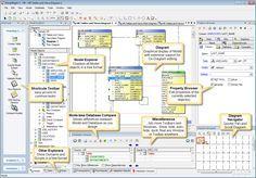 Relational Database Design Examples Sql Server Database Diagram Examples Download Erd Schema Oracle Data Sql Server Sql Relational Database