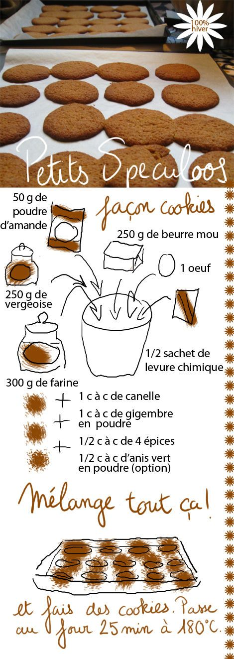 Tambouille» Cookies speculoos