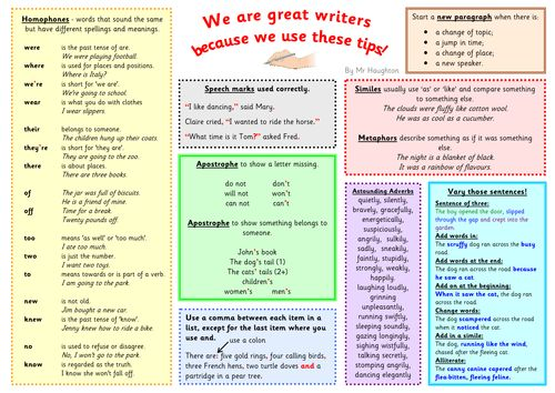 guide for essay writing
