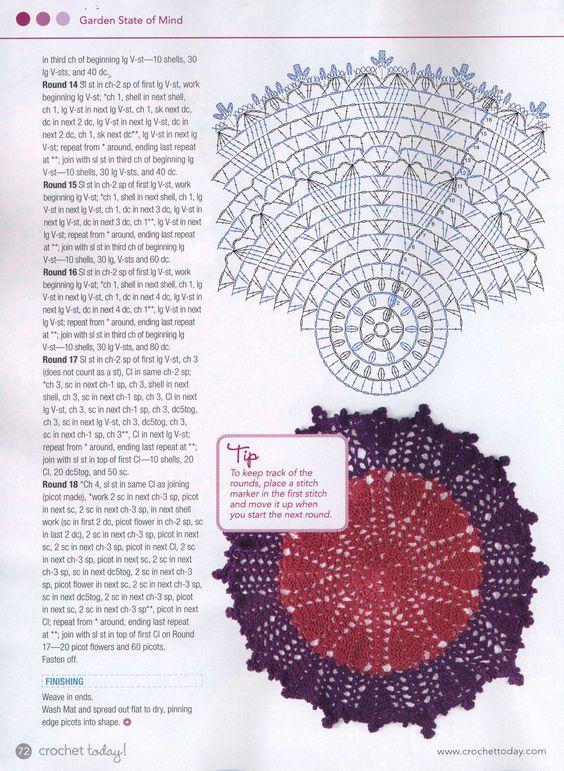 Gráfico Alfombra bicolor - Crochet