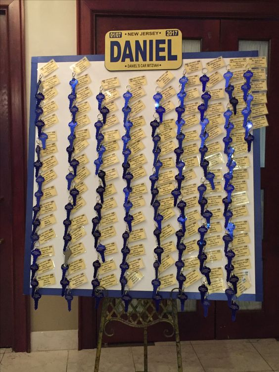 Daniel's CAR Mitzvah was a photo finish affair.   #balloons, #balloondecorating, #lotparty.com,  #carmitzvah