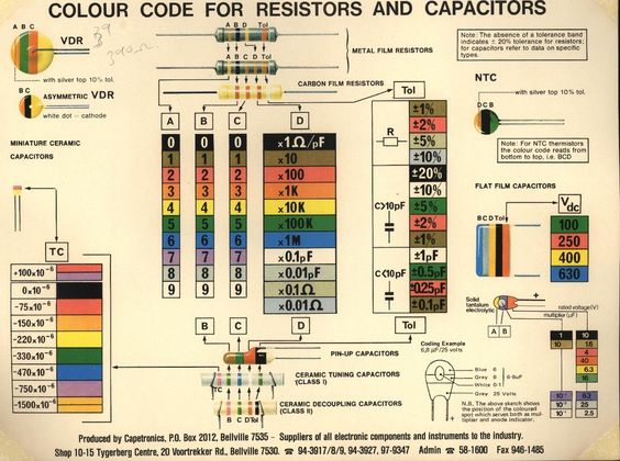 Color Codes Electronica Pinterest Color Codes