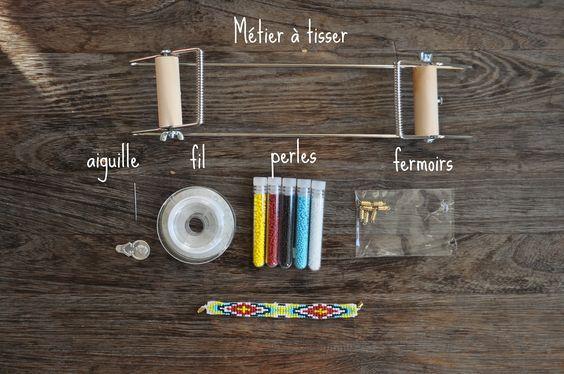 Explications claires pour utiliser un métier à tisser les perles -  ElsaMuse: DIY : le bracelet de perle Navajo