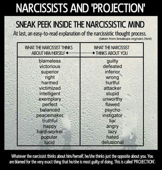 Narcissistic sociopath relationship abuse https://sobreviviendoapsicopatasynarcisistas.wordpress.com/2014/07/17/como-logran-manipular-con-exito/                                                                                                                                                      More