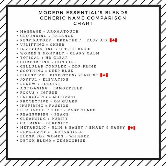 Modern Essentials Oil Blends Comparison Chart With Doterra Essential Oils Pinterest