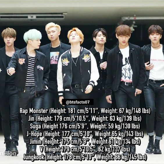 The alleged true height and weight of BTS members have been revealed by their own ARMY. © koreaboo THEY STAND SO TALL, YET WEIGH SO LITTLE...