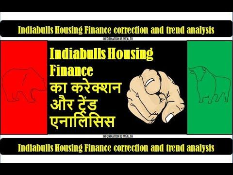 Indiabulls Housing Finance Correction And Trend Analysis Indiabulls Ho Trend Analysis Finance Analysis