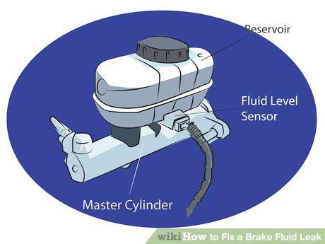 Image titled Fix a Brake Fluid Leak Step 6