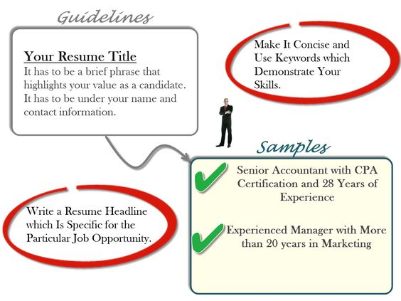 Resume Templates Microsoft Word That will get your Dream Job Today - latest resume trends