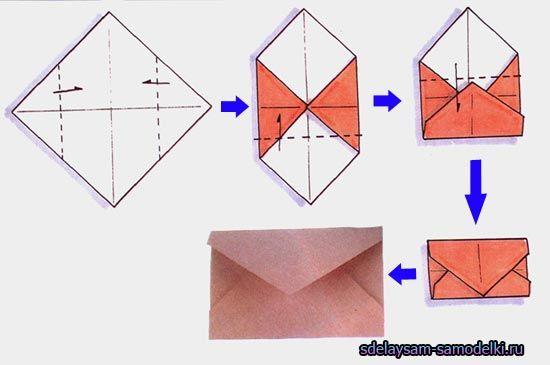 Как делать конверты
