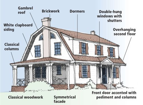 The Gambrel With Dormer Style House Appears To Have A Lot Of Internal Space