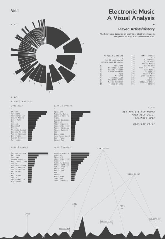 원 그래프 디자인