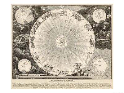 Planets and zodiac