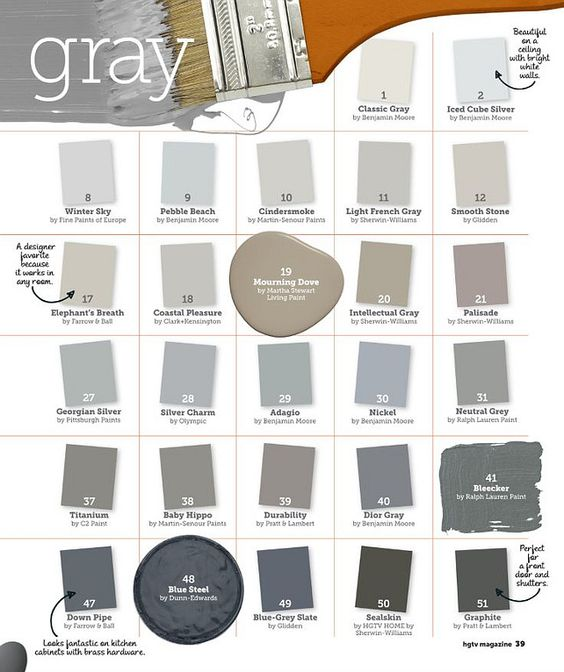 Guide to gray paint colors light french grey sherwin Different colours of grey paint
