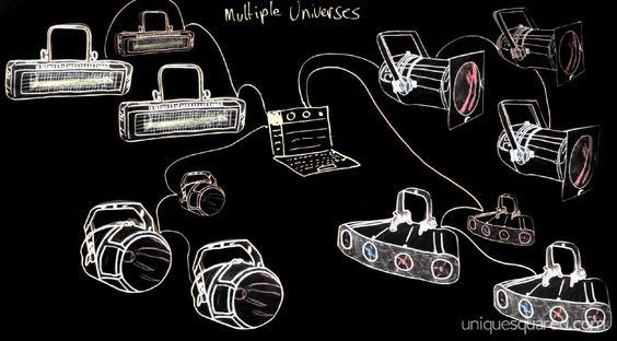 DMX Lighting Tutorial Part 1: What is DMX? | UniqueSquared.com