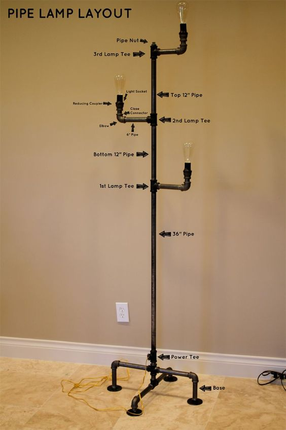 How to make an industrial pipe floor lamp | How About Orange http://howaboutorange.blogspot.co.uk/2014/04/how-to-make-industrial-pipe-floor-lamp.html
