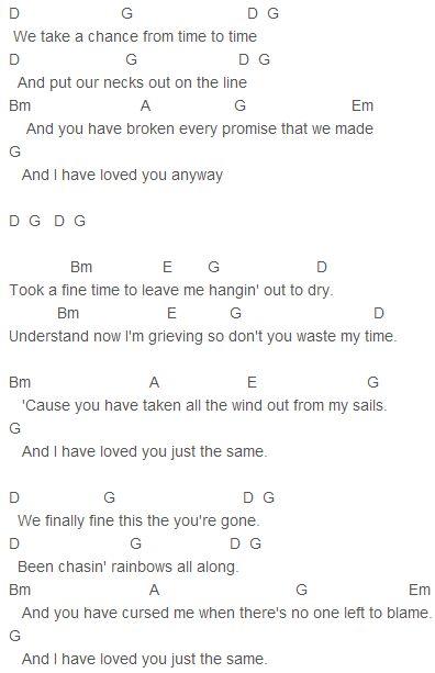 Keira Knightley Like A Fool Chords Capo 3 | Begin Again ... Keira Knightley Lyrics