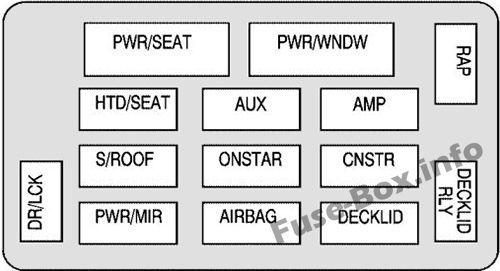 Interior fuse box diagram: Chevrolet Monte Carlo (2006) | Chevrolet monte  carlo, Monte carlo, Fuse box | Chevrolet Monte Carlo 2007 Fuse Box |  | Pinterest