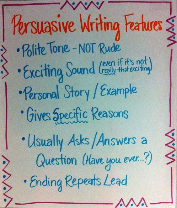 002 Persuasive writing, Anchor charts and Writing on Pinterest