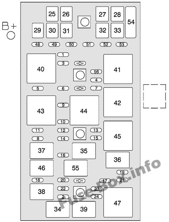 Under Hood Fuse Box Diagram Chevrolet Corvette 2009 2010 Fuse Box Chevrolet Corvette Corvette