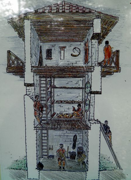 roman limes tower: