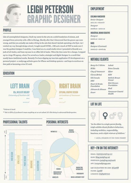 ... cv inspiration on pinterest resume creative resume and resume design